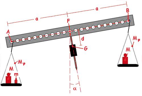 4861.19 Schematic of analytical balance